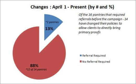referrals graphic 2