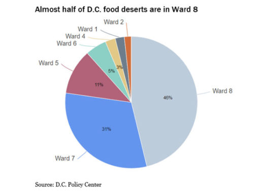 fooddesertward8_640